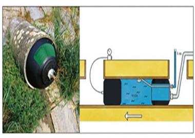 城镇排水管道非开挖修复技术(管道内衬修复技